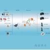 西安HS-E810故障电弧探测器生产厂家认准老品牌