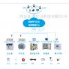 新疆高低压配电柜安全全方位监控管理系统生产厂家